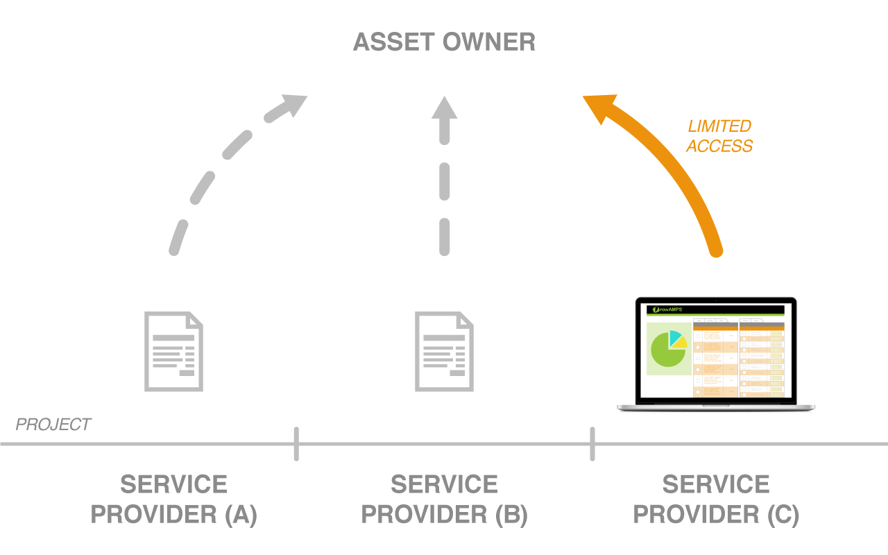 benefit-service-provider