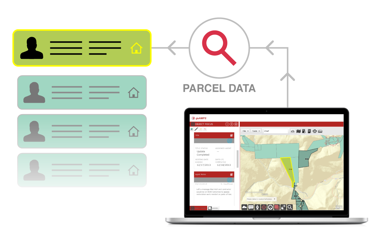 gisamps-access-parcel-data