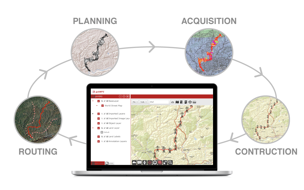 GIS Mapping Integration.