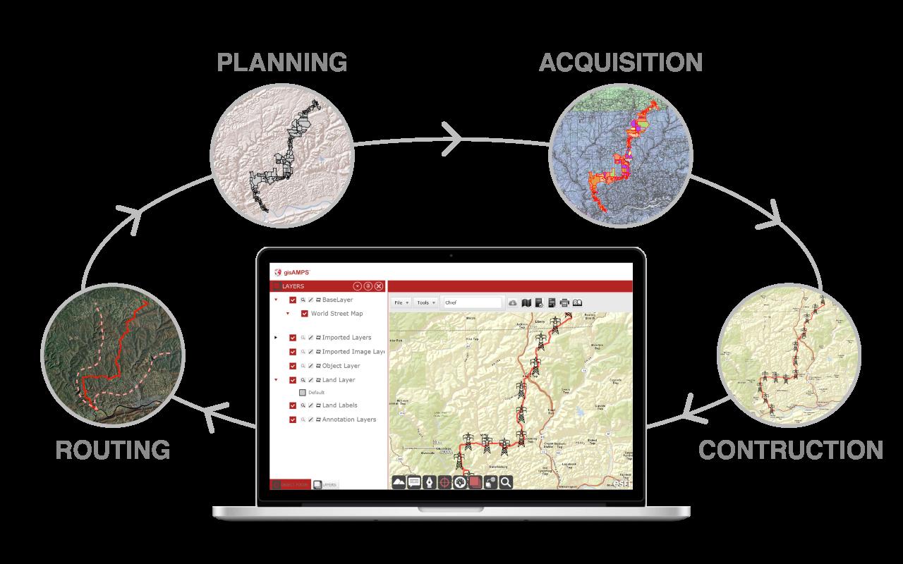 gisamps-geospatial-business-intelligence
