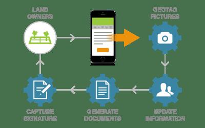 rowamps-mobile-application
