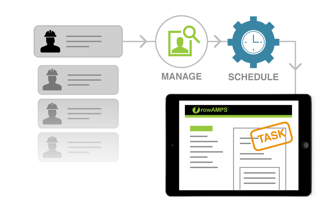 Schedule Tasks & Workflows
